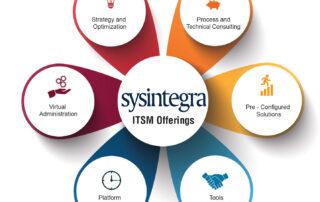 Sysintegra-Service-Management