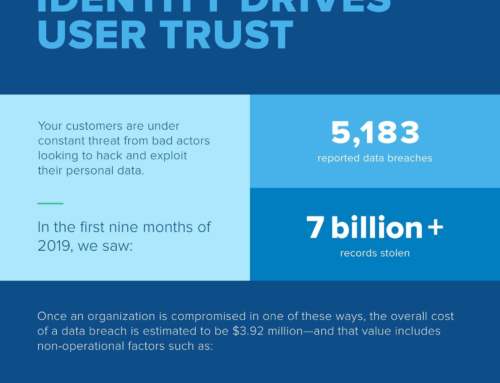 Place Your Customers First : Identity Drives & Enhance User Trust